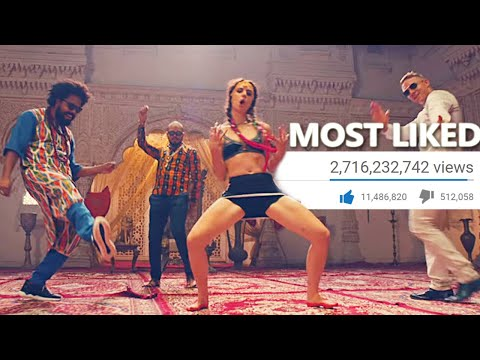 Top 100 Most LIKED Songs Of All Time (January 2020)