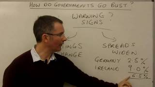 How do governments go bust? - MoneyWeek Investment Tutorials