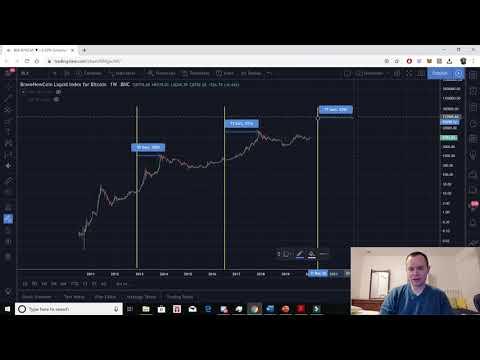Kas yra prekybos kriptocurrency