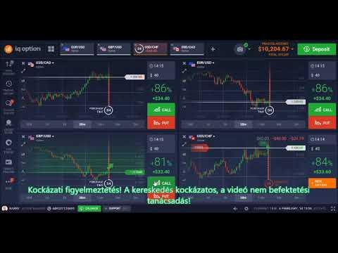 Kereskedők stratégiái bináris opciók turbo stratégiák