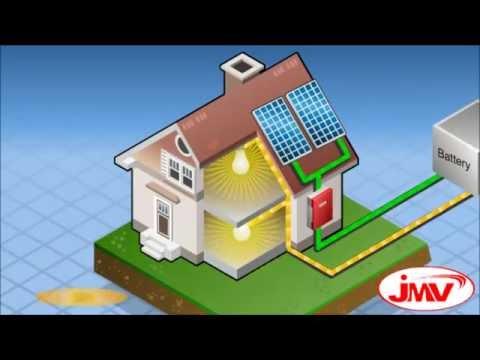 Solar Surge Protection Suppressor