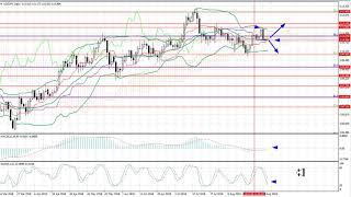 Weekly Forex forecast 03-07.09.2018: EUR/USD, GBP/USD, USD/JPY, AUD/USD, Gold