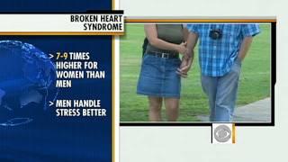 Broken hearts a real risk in women: study