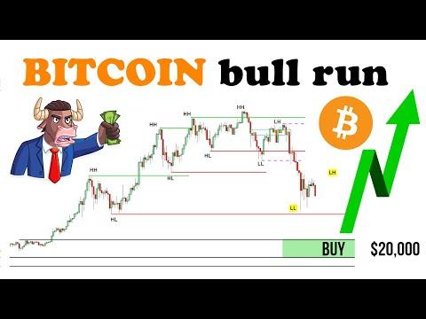 Skaičiuoklės pelnas bitcoin