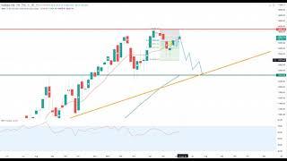 Wall Street – Tauziehen geht weiter!