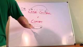 Case-Control and Cohort Studies