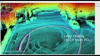 Livox LiDAR - Horizon Point Cloud Video #1