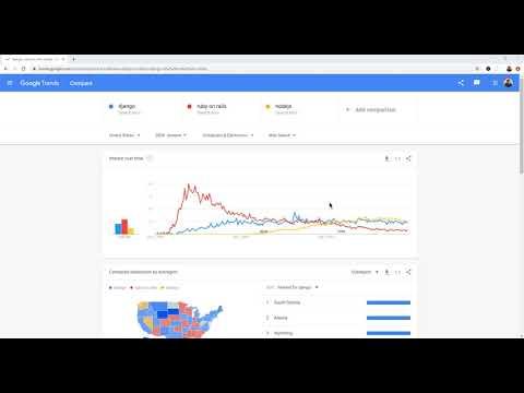 Ruby on Rails vs. Django vs. Nodejs