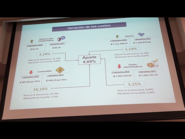 Sesión explicativa ajuste nacional de buses (primer semestre 2017)