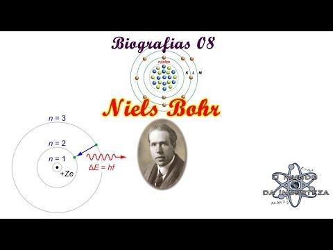 Biografia 08  - Niels Bohr