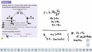 Eğitim Vadisi AYT Fizik 12.Föy Elektrik ve Manyetizma 1 (Elektriksel Alan ve Kuvvet) Konu Anlatım Videoları