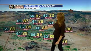 Cold-front moving into Arizona Friday