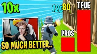 Tfue Proves He is 10x Better Than Everyone Else in His Game...