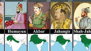 Timeline of Rulers of INDIA (1526-2020)