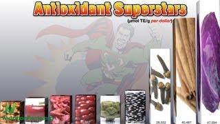 Antioxidant content of 3,139 foods