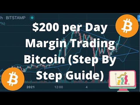 Piața bitcoins