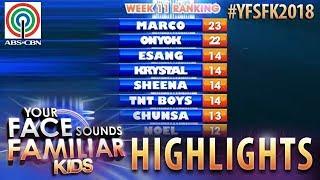 YFSF Kids 2018: Week 11 Official Ranking