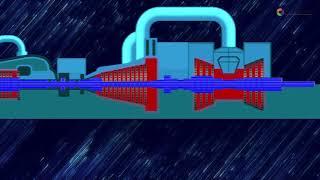 В системе турбина генератор момент турбины является