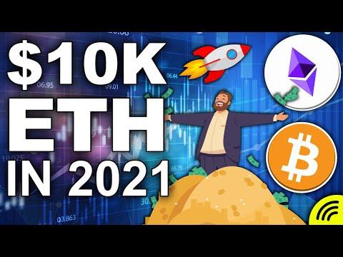 Cumpărați bitcoin cu bandă