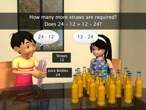 Properties of whole numbers icse class 6 maths nextgurukul commutative and closure properties of the whole numbers ibookread ePUb