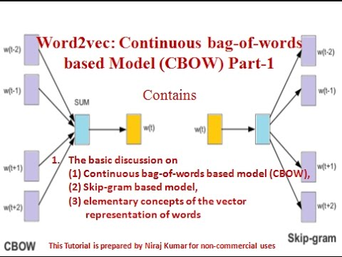 Download Word2vec Continuous Bag Of Words Architecture Part