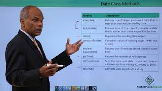Java Date and Time - java util Date Classes