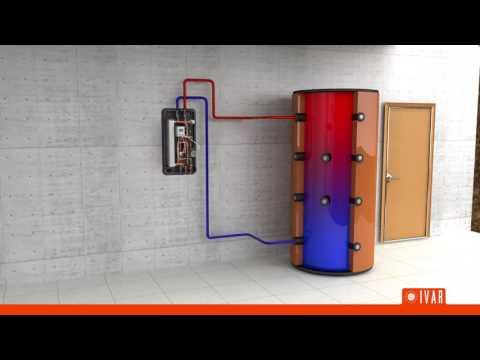 SAP - Produttori istantanei di acqua calda sanitaria