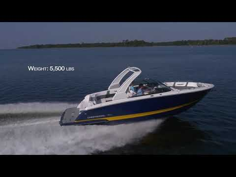 Chaparral 277 SSX video