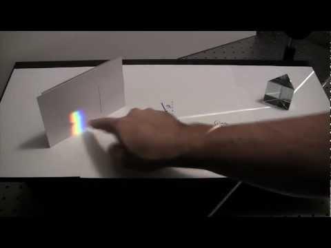 Newton's Prism Experiment - YouTube