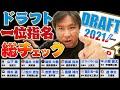 【ドラフト2021】4球団競合で西武が隅田選手の交渉権獲得!『西武ならすぐにローテ入れる可能性がある』他ドラフト1位選手も解説します。