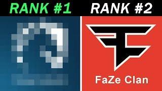 Top 15 Best Fortnite Teams In The World