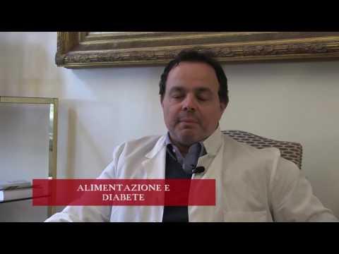 Test e analisi per rilevare il diabete