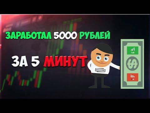Отзывы о криптовалюте bitcoin