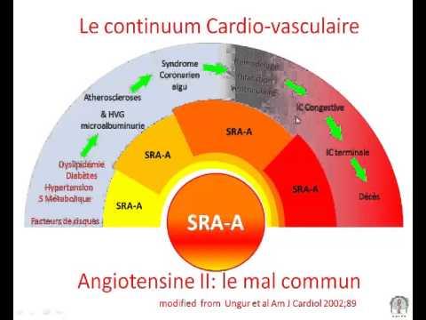 La pression artérielle qui est