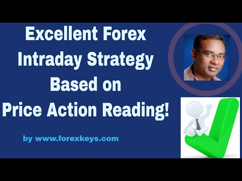 Best Forex Moving Average Strategy for Intraday Trading