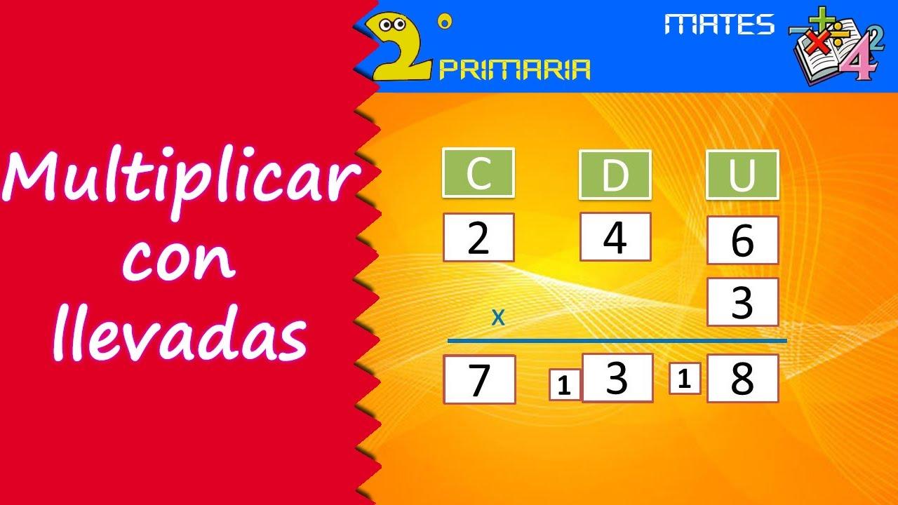 Matemáticas. 2º Primaria. Tema 11. Multiplicaciones con llevadas