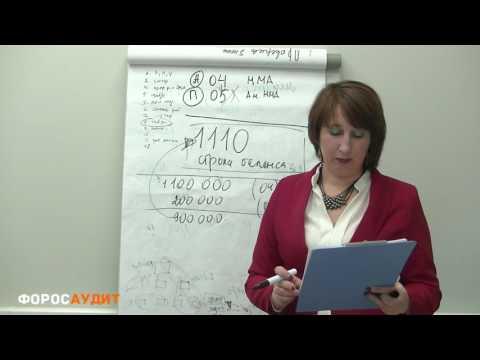 БУХУЧЕТ ДЛЯ НАЧИНАЮЩИХ  019  Как представлять нематериальные активы в балансе