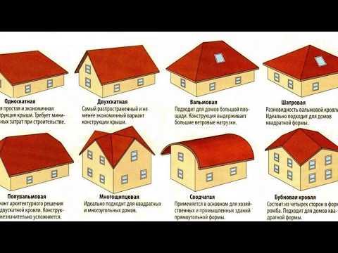 Крыша дома | Вместо двускатной ПОСТРОИЛИ ВАЛЬМОВУЮ КРЫШУ | Выбор МЕТАЛЛОЧЕРЕПИЦЫ