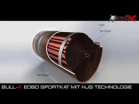 Wie funktioniert ein Sportkat? Erklärungsvideo Katalysatoren Bull-X EOBD Sportkat