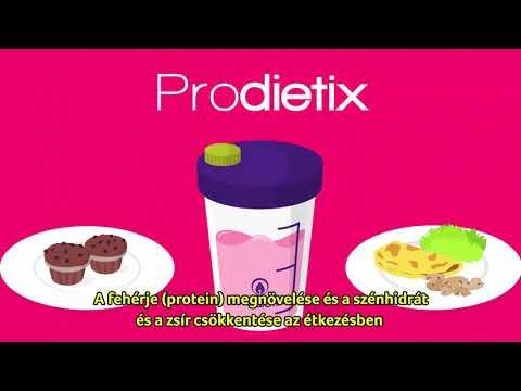 Leghatásosabb fogyókúra tabletta