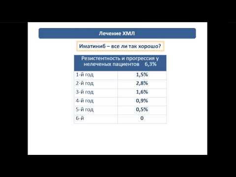 Масчан А.А.: Хронический миелолейкоз — от пациента к науке и обратно