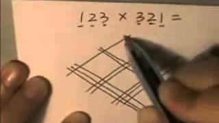 Strange Math (Fun)