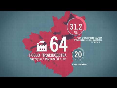 Пять лет в инфографике: возрождение производства и строительный прорыв