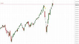 Wall Street – Kommt Corona zurück?