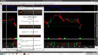 Troca de divisas on-line Erechim: Ets trading system for metastock