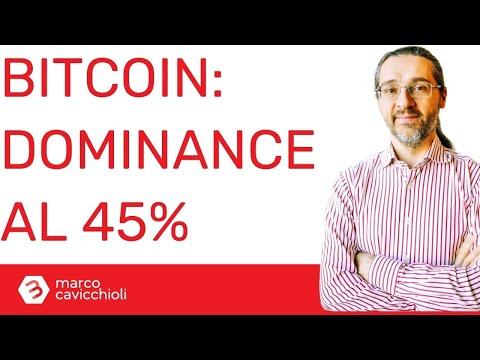 Bitcoin į fiat