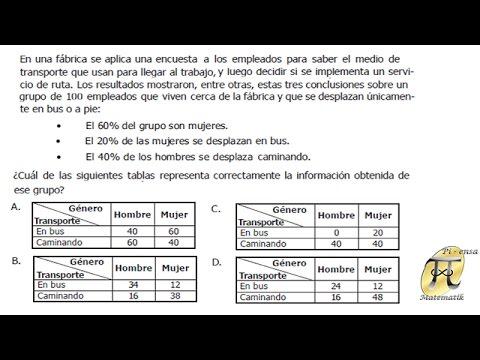 , title : 'Porcentajes - Pregunta tipo ICFES