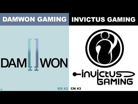 DWG vs IG - Worlds 2019 Group Stage Day 8 - DAMWON Gaming vs Invictus Gaming