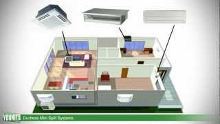 How Ductless Mini Split Systems Work. Single & Multi Zone Applications   Younits.com [HD]