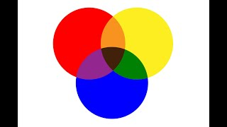 Secondary colours made from Primary Colours